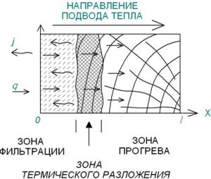 Изображение - Пиролизные установки непрерывного действия ric1-300x255