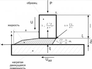 Изображение - Пиролизные установки непрерывного действия ric2-300x227